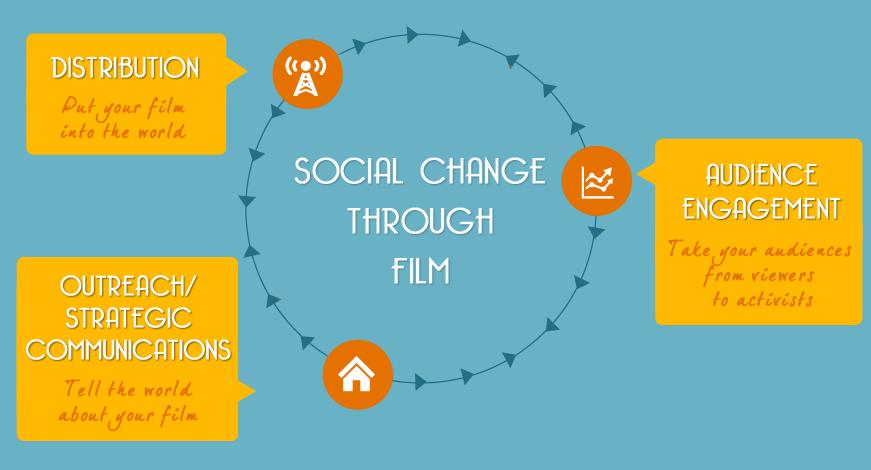 film-social-change